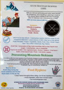 Chadar Trek Altitude Sickness Prevention  -AMS Guide