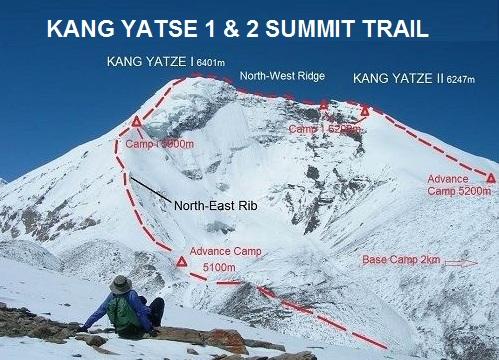 Kang Yatse 1 and 2 Summit Trails